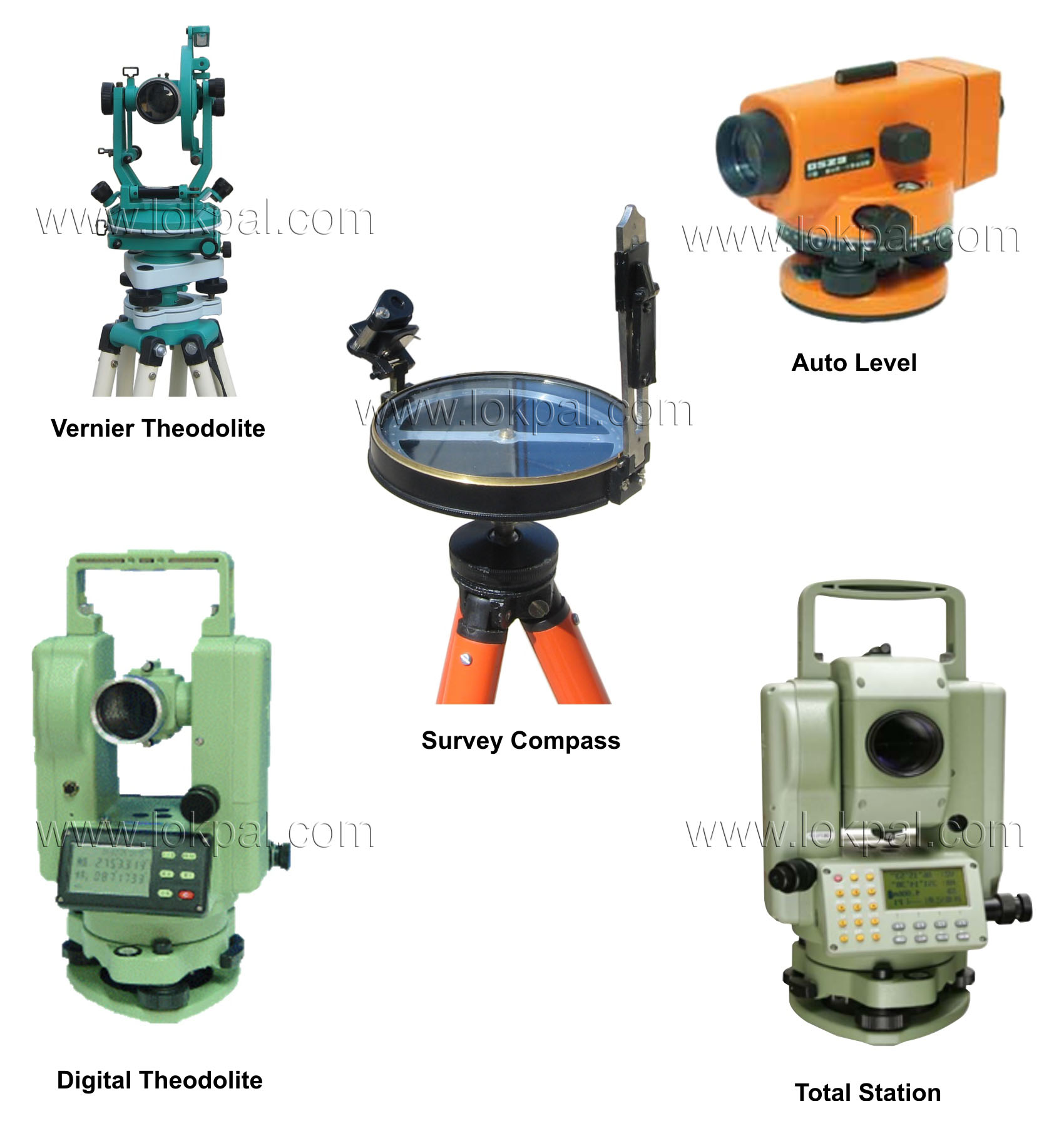how to use total station surveying instrument pdf