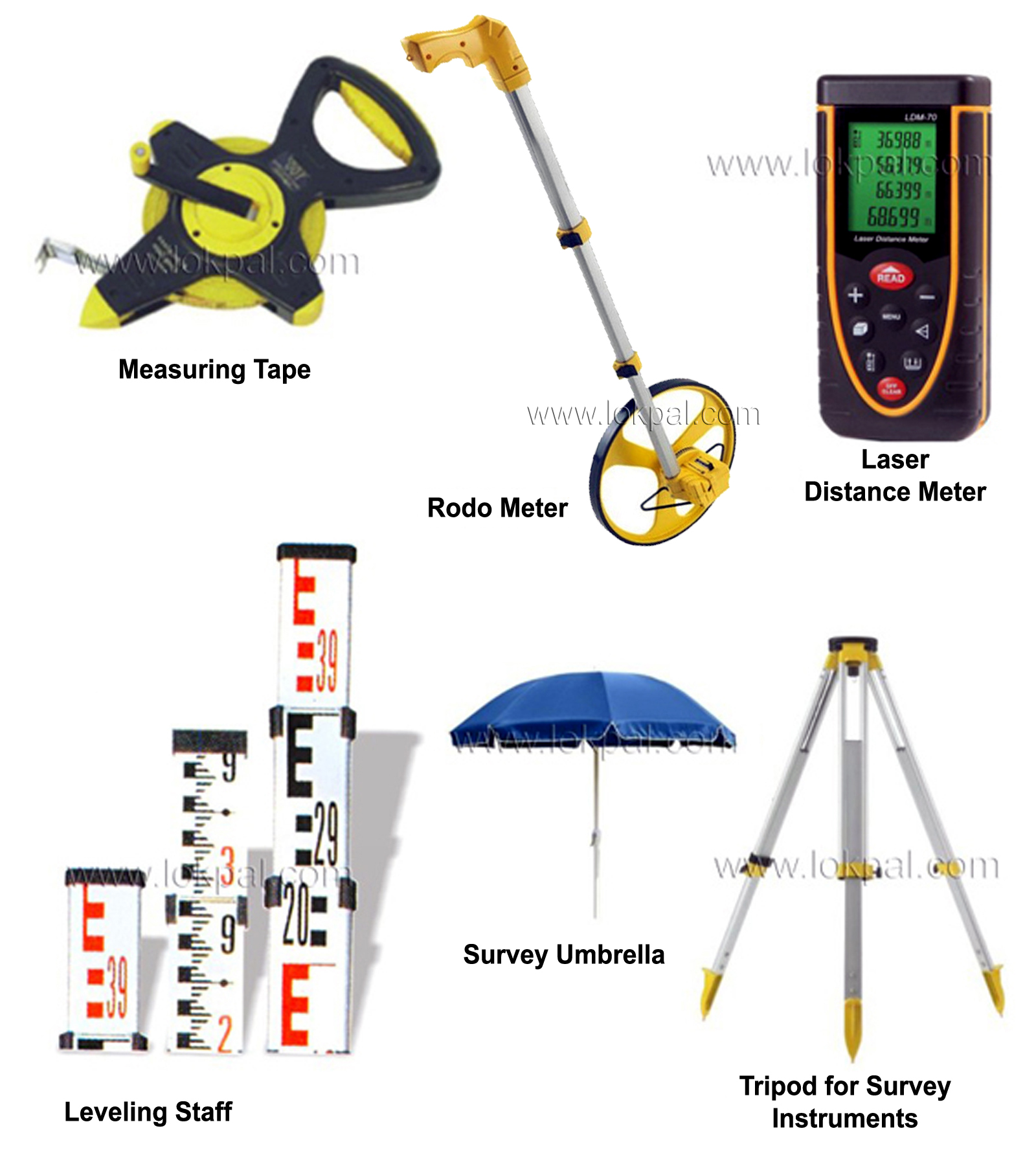 Surveying Instruments Surveying Instrument Suppliers And